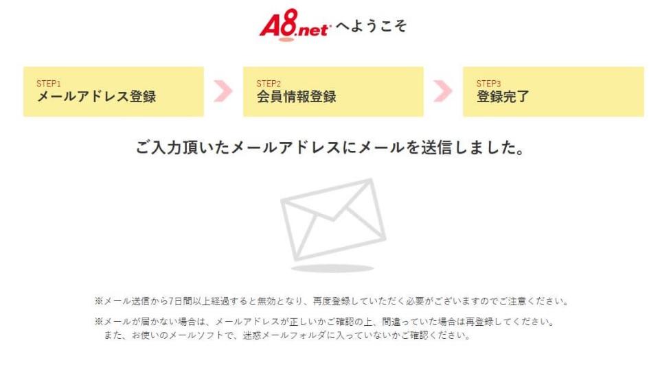 a8ネット送信画面