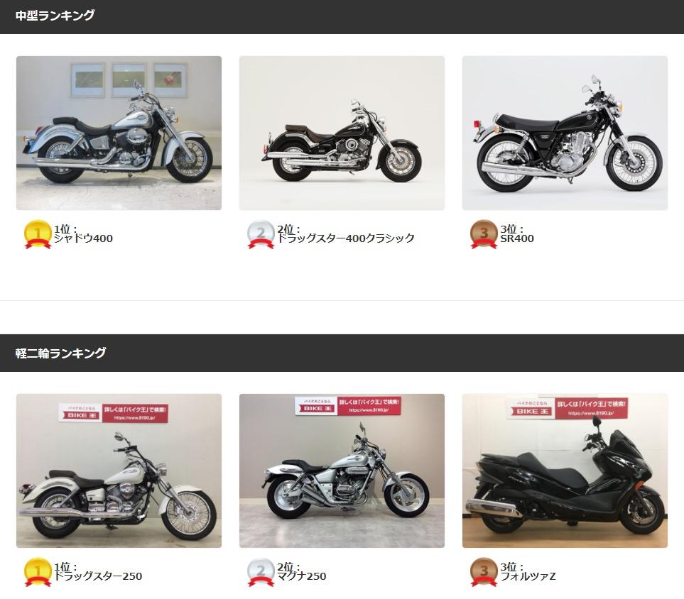 バイク王買取強化車種